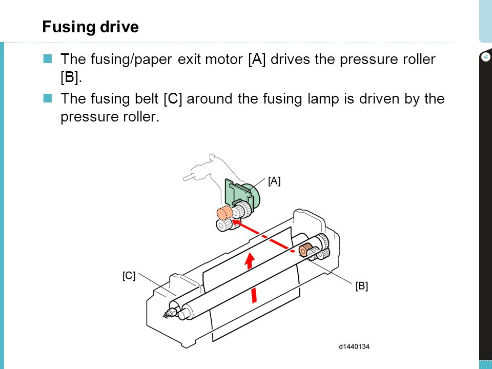 Fusing drive The fusing/paper exit motor [A] drives the pressure roller [B].